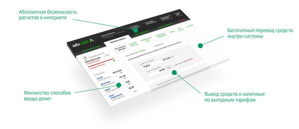 Достоинства системы Advanced Cash