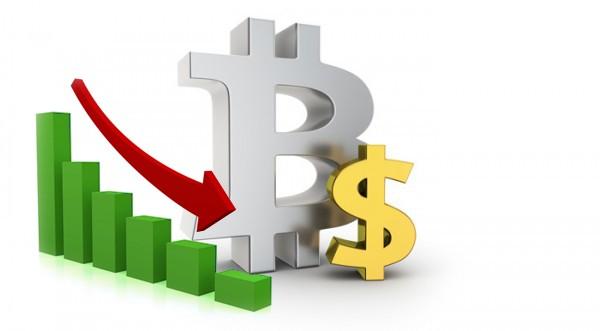 Курс Bitcoin стремительно падает.