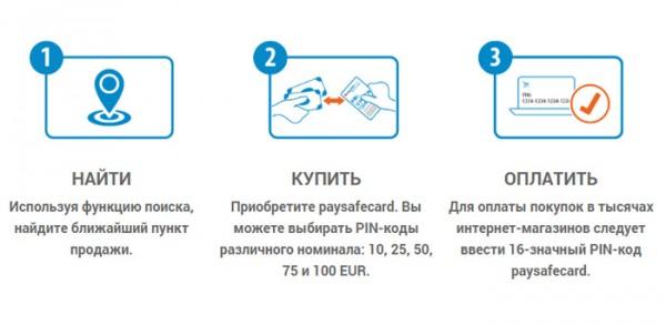 Преимущества системы PaySafeCard