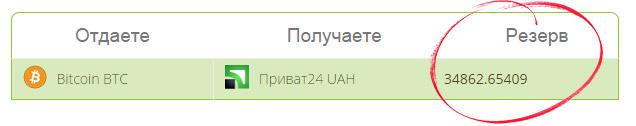 Резерв валют по напралению Bitcoin на Приват24 UAH