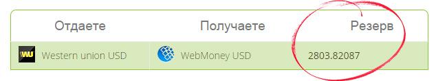 Резерв валют направления обмена Western uniоn на WebMoney WMZ