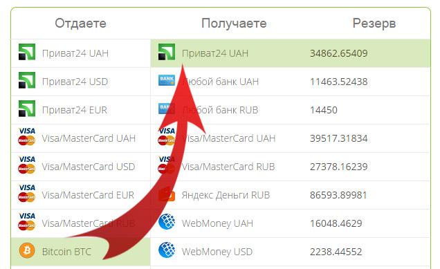 Выбор направления обмена Bitcoin BTC на Приват24 UAH