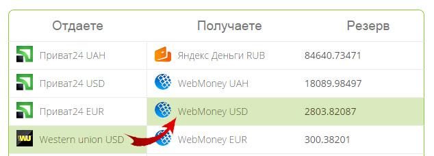 Выбор направления обмена Western Uniоn на WebMoney WMZ