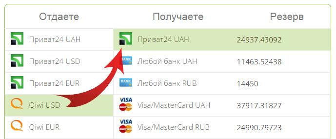 Выбор направления обмена Qiwi USD на Приват24 UAH